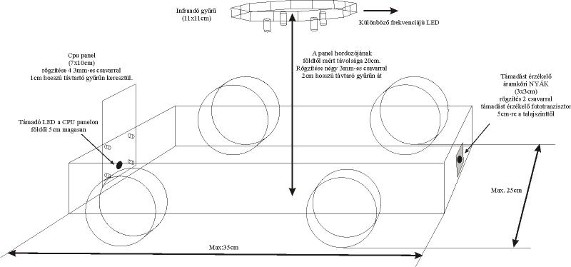 Robotintegráció – Haas Automation, Inc. - A legjobb CNC megmunkálási érték